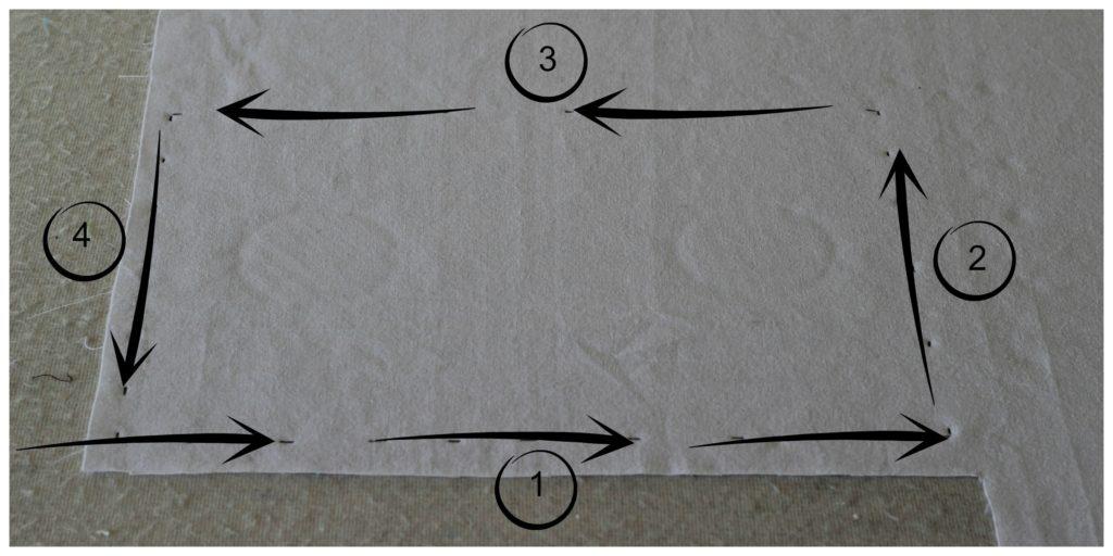 technique de couture, lors de la découpe du tissu, on tourne autour de la pièce à découper
